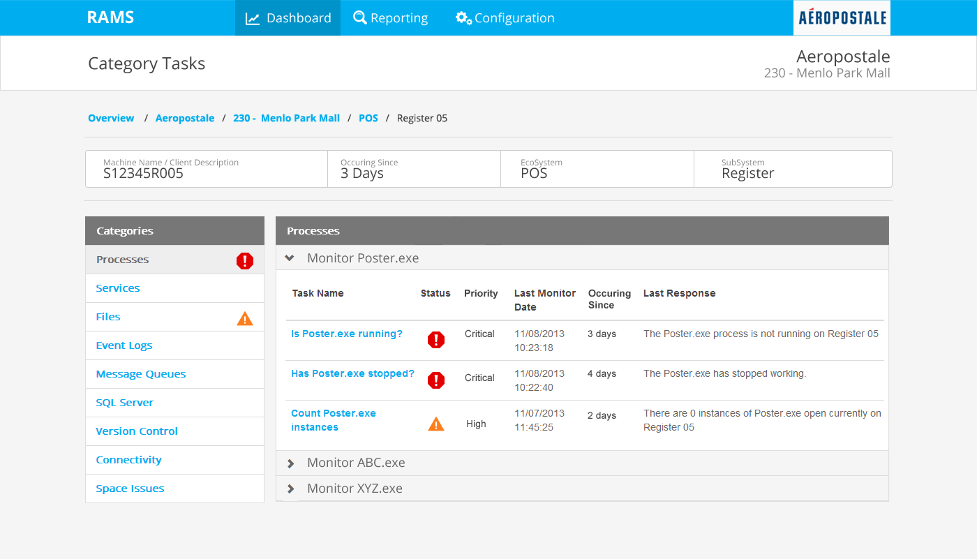 Epicor Crisis Management Dashboard - Process Issues High Res