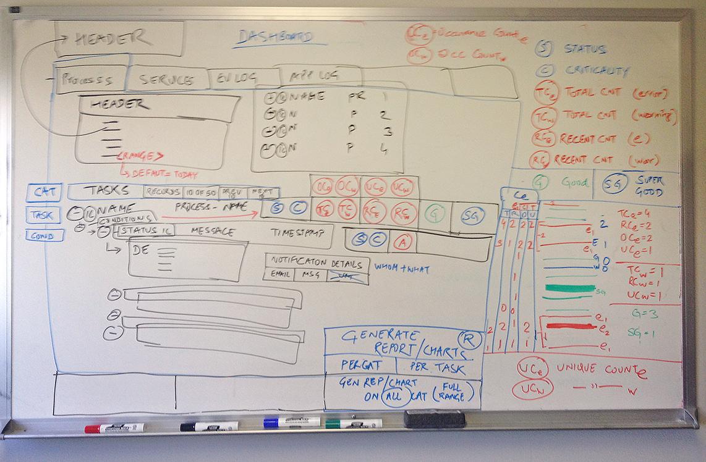 Epicor Application - Whiteboarding/Brainstorming